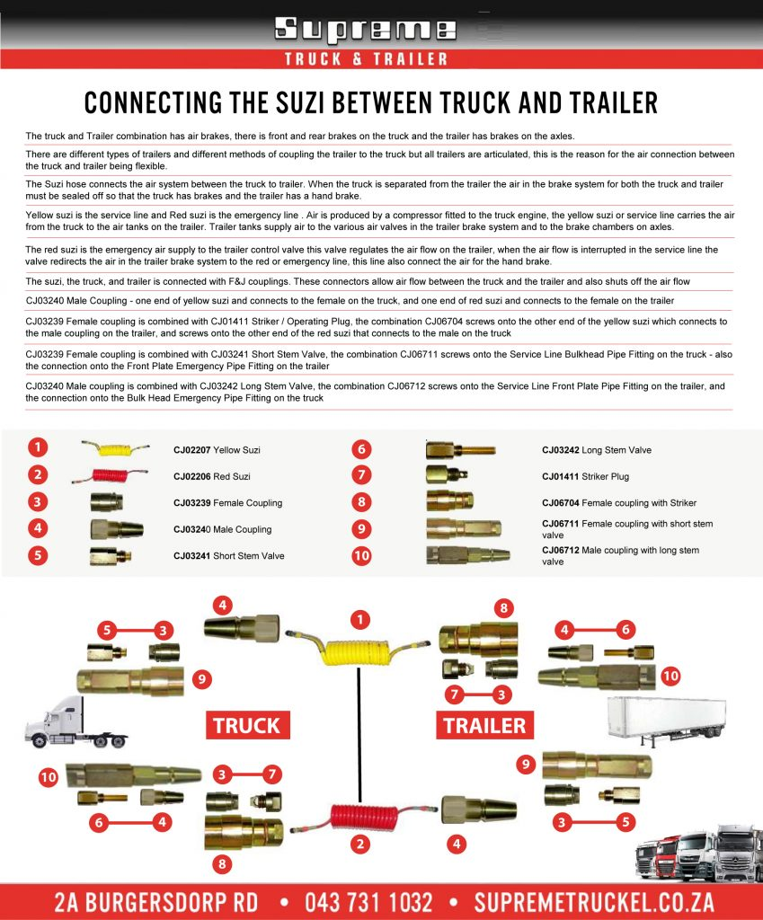 CONNECTING-THE-SUZI-BETWEEN-TRUCK-AND-TRAILER